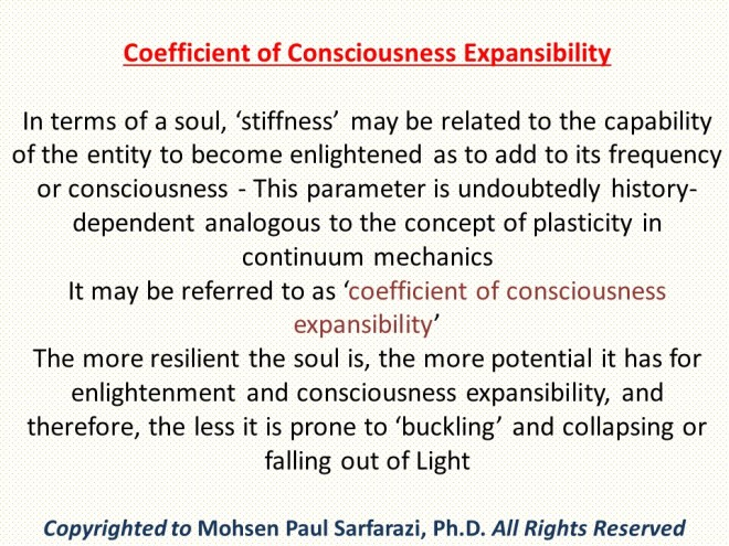 Coefficient of consciousness expansibility